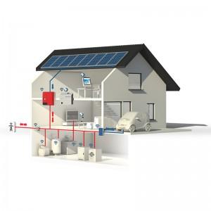 Центральное устройство автоматизации, защиты и контроля THRONE AIR. Основа умного дома, офиса, здания.